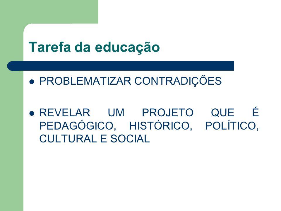Tarefa da educação PROBLEMATIZAR CONTRADIÇÕES