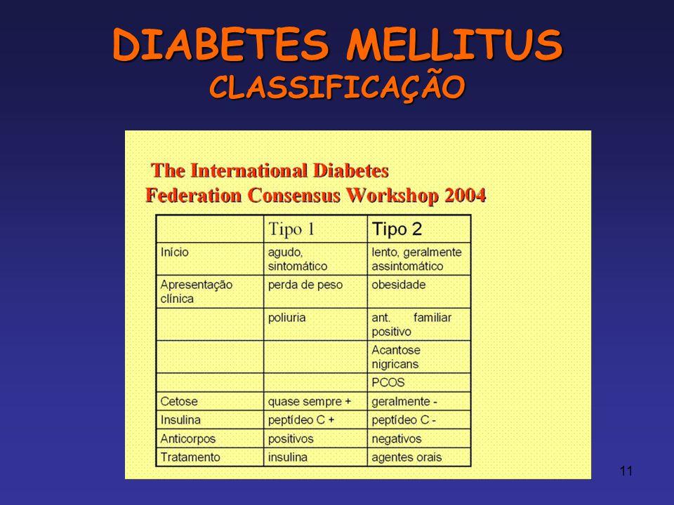 DIABETES MELLITUS CLASSIFICAÇÃO