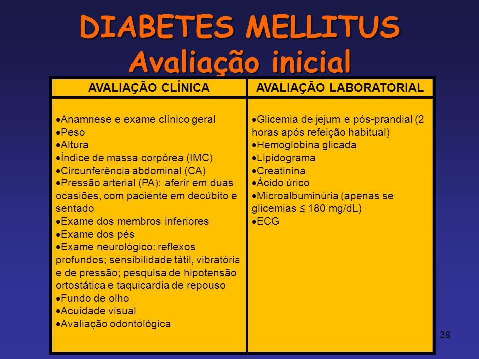 DIABETES MELLITUS Avaliação inicial