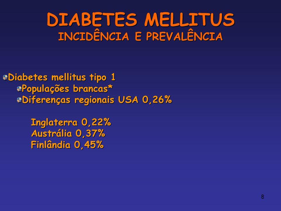 DIABETES MELLITUS INCIDÊNCIA E PREVALÊNCIA