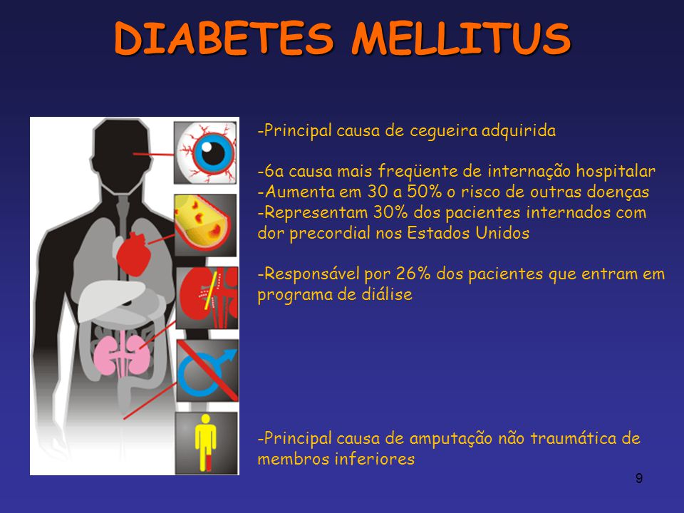 DIABETES MELLITUS -Principal causa de cegueira adquirida