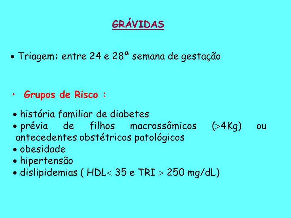 GRÁVIDAS  Triagem: entre 24 e 28ª semana de gestação. Grupos de Risco : história familiar de diabetes.