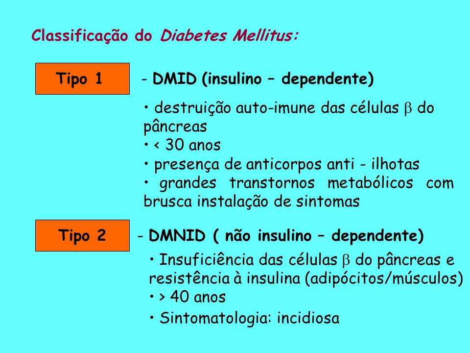 Classificação do Diabetes Mellitus: