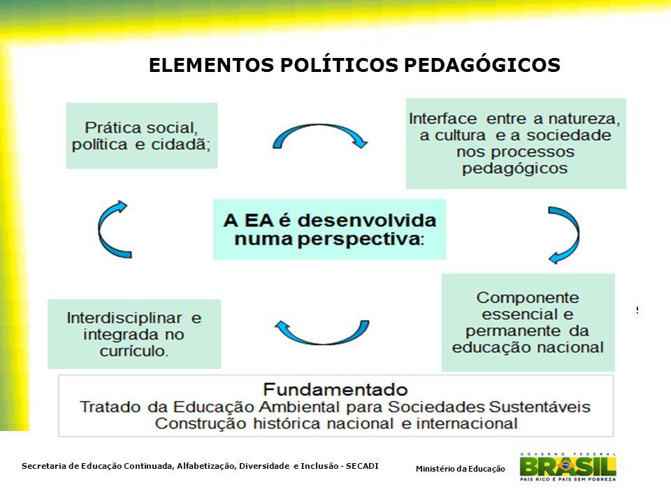 ELEMENTOS POLÍTICOS PEDAGÓGICOS