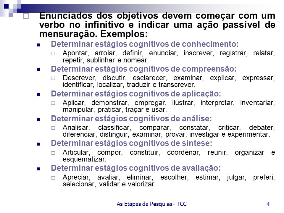 As Etapas da Pesquisa - TCC
