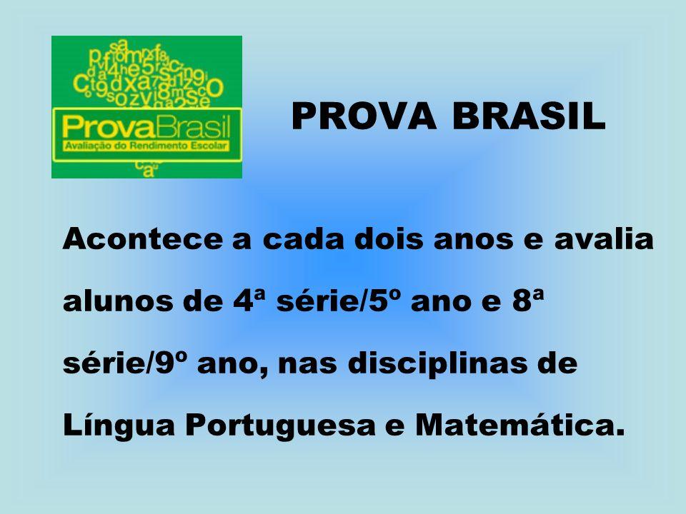 PROVA BRASIL Acontece a cada dois anos e avalia alunos de 4ª série/5º ano e 8ª série/9º ano, nas disciplinas de Língua Portuguesa e Matemática.