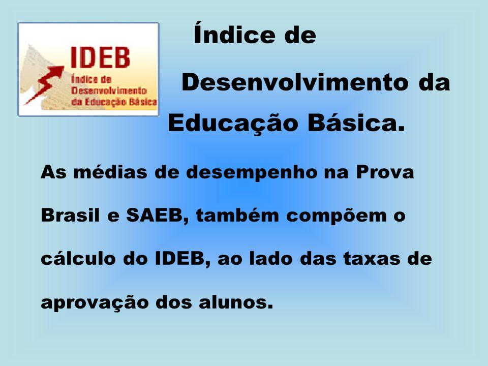 Desenvolvimento da Educação Básica.