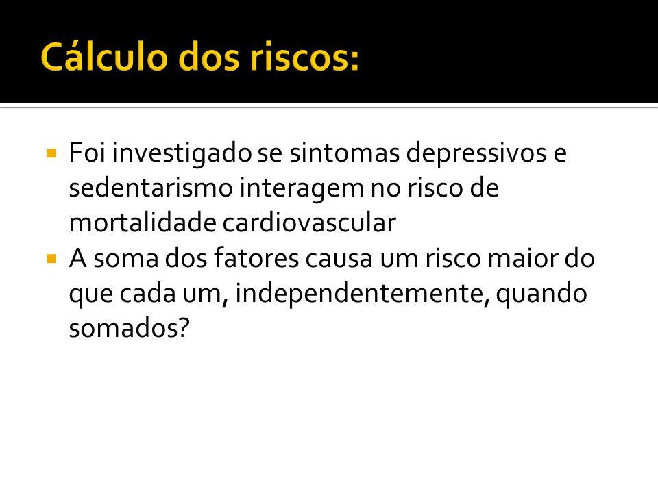 Cálculo dos riscos: Foi investigado se sintomas depressivos e sedentarismo interagem no risco de mortalidade cardiovascular.