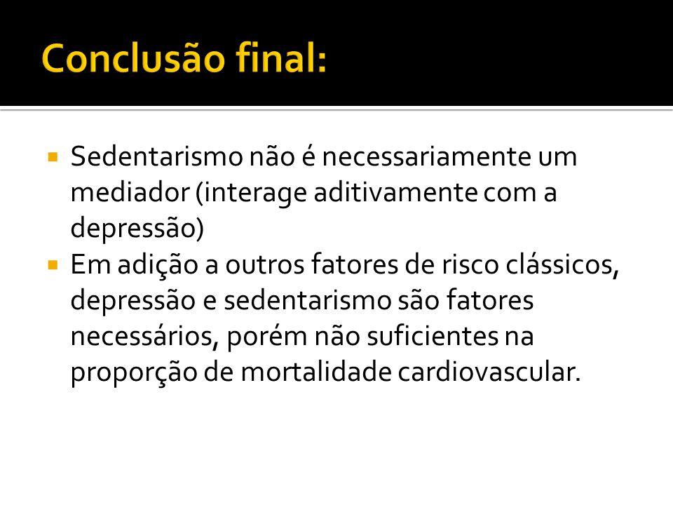 Conclusão final: Sedentarismo não é necessariamente um mediador (interage aditivamente com a depressão)