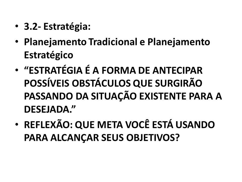 3.2- Estratégia: Planejamento Tradicional e Planejamento Estratégico.