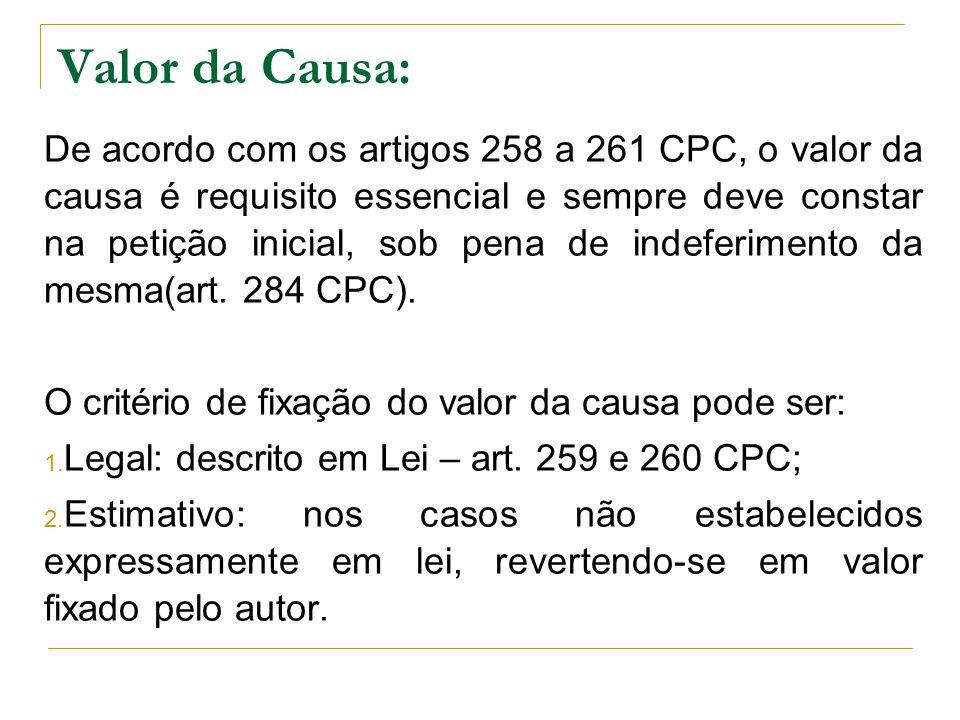 Artigo 261 cpc