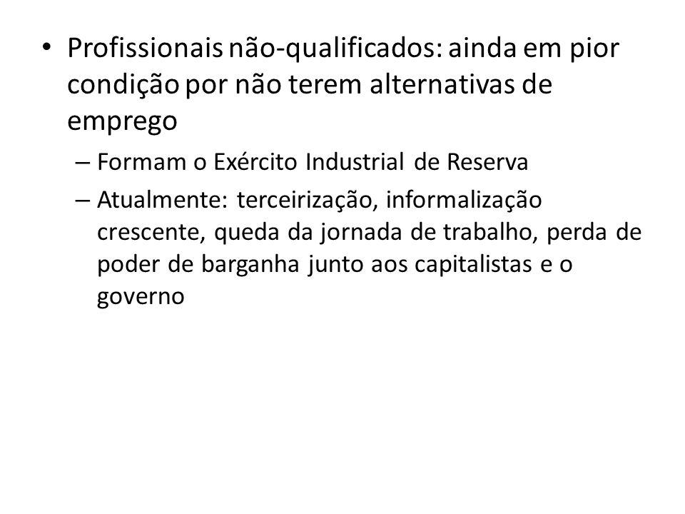 Profissionais não-qualificados: ainda em pior condição por não terem alternativas de emprego