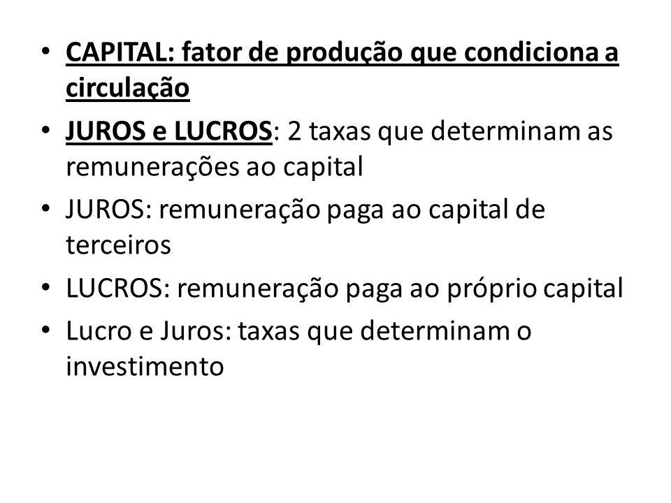 CAPITAL: fator de produção que condiciona a circulação
