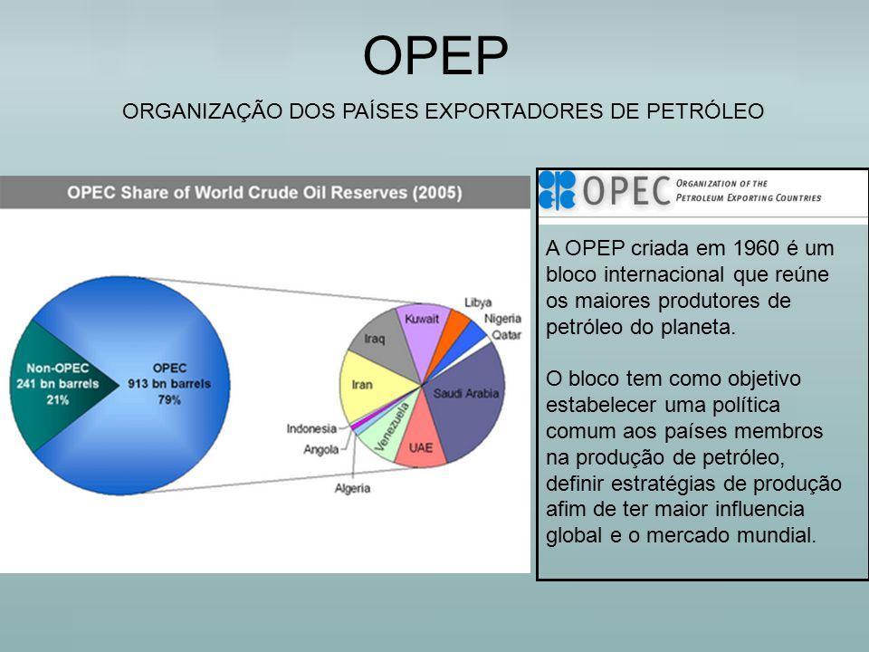 ORGANIZAÇÃO DOS PAÍSES EXPORTADORES DE PETRÓLEO