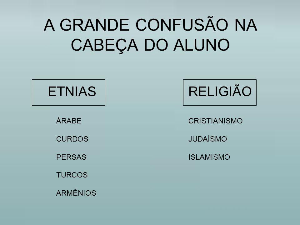 A GRANDE CONFUSÃO NA CABEÇA DO ALUNO