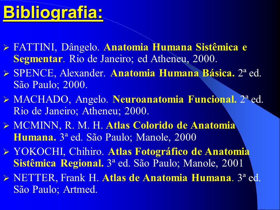 Anatomia humana basica alexander spence pdf to jpg