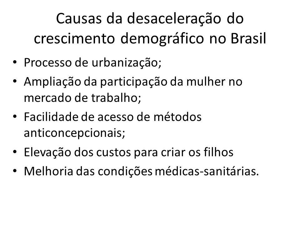 Causas da desaceleração do crescimento demográfico no Brasil
