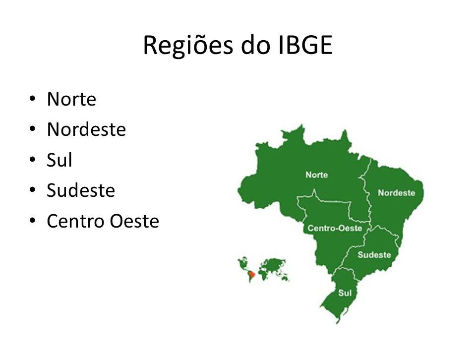 Regiões do IBGE Norte Nordeste Sul Sudeste Centro Oeste