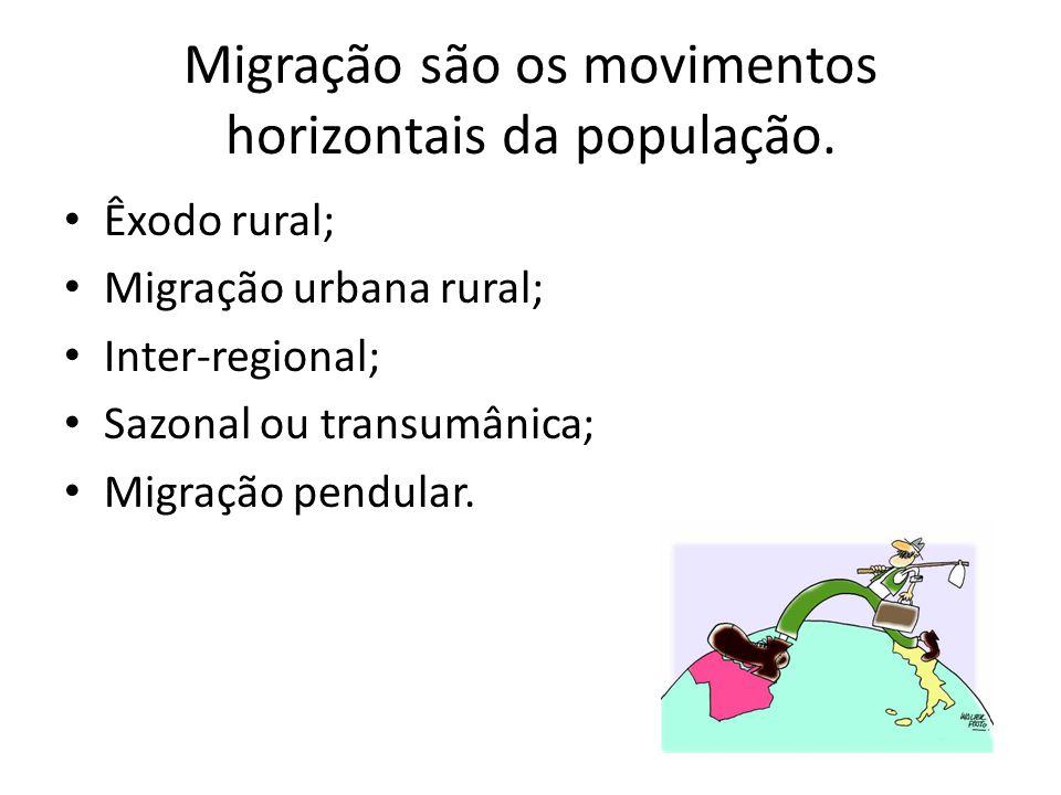 Migração são os movimentos horizontais da população.