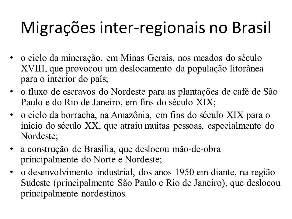 Migrações inter-regionais no Brasil