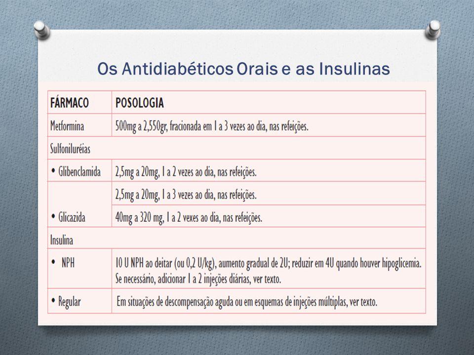 Os Antidiabéticos Orais e as Insulinas