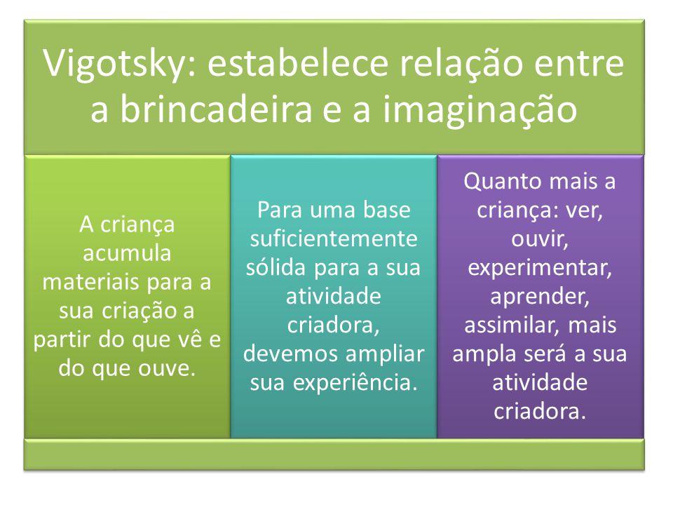 Vigotsky: estabelece relação entre a brincadeira e a imaginação