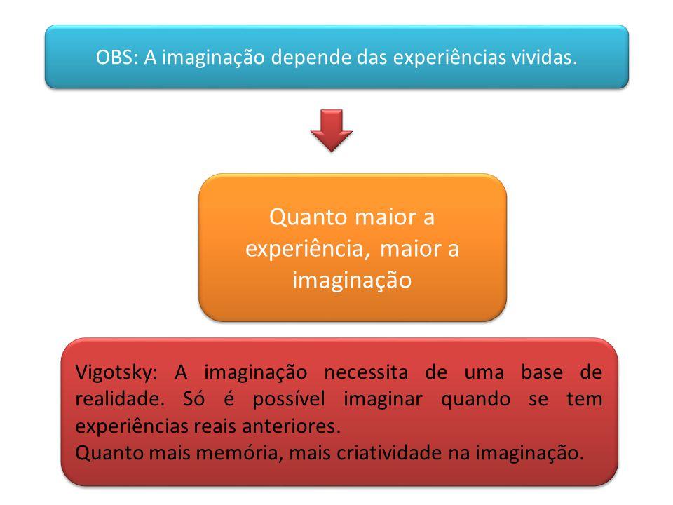 Quanto maior a experiência, maior a imaginação