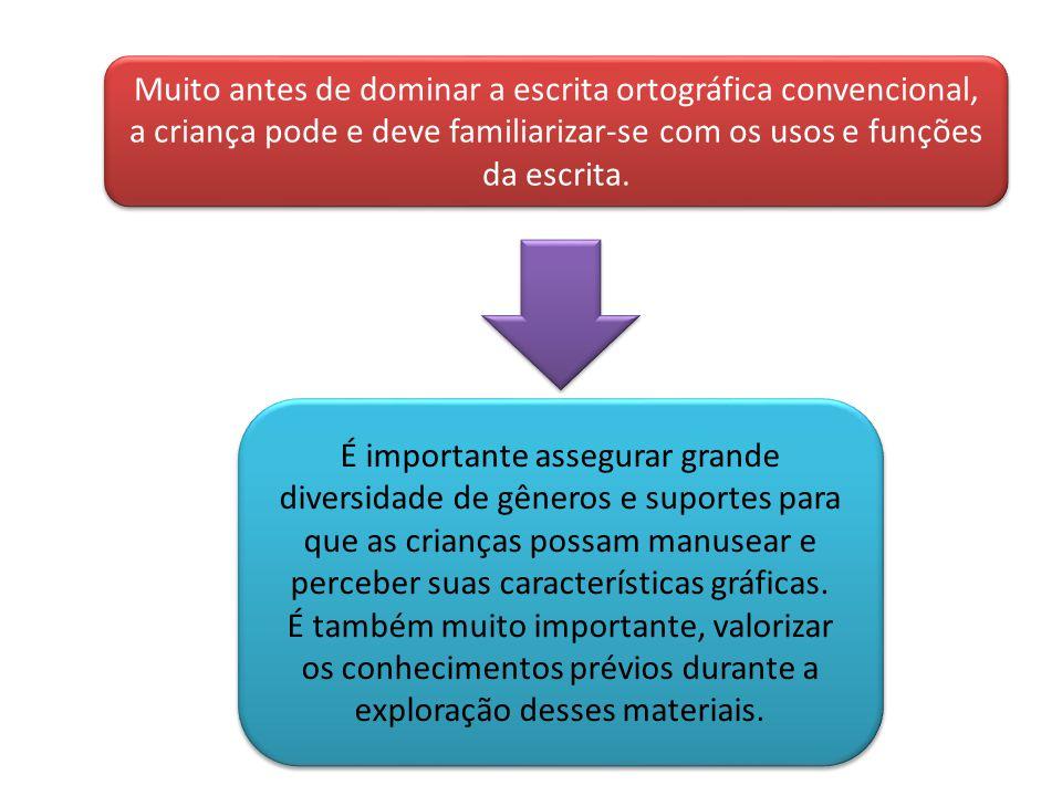 Muito antes de dominar a escrita ortográfica convencional, a criança pode e deve familiarizar-se com os usos e funções da escrita.