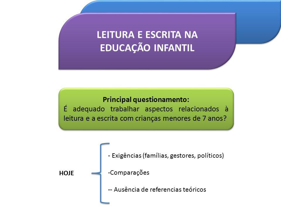 LEITURA E ESCRITA NA EDUCAÇÃO INFANTIL Principal questionamento: