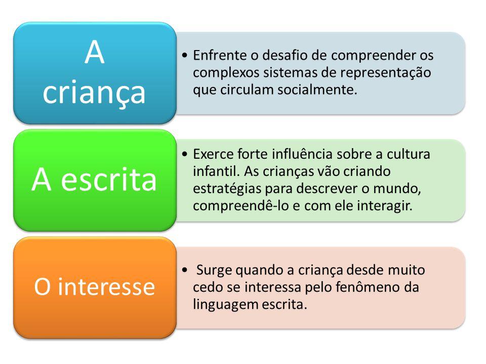 A criança Enfrente o desafio de compreender os complexos sistemas de representação que circulam socialmente.