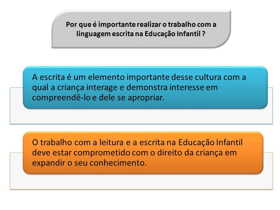 Por que é importante realizar o trabalho com a linguagem escrita na Educação Infantil