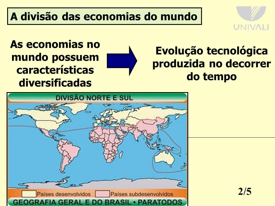 A divisão das economias do mundo