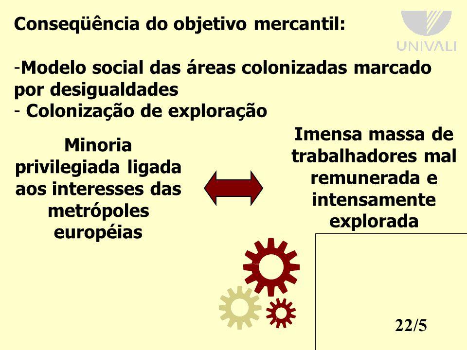 Conseqüência do objetivo mercantil: