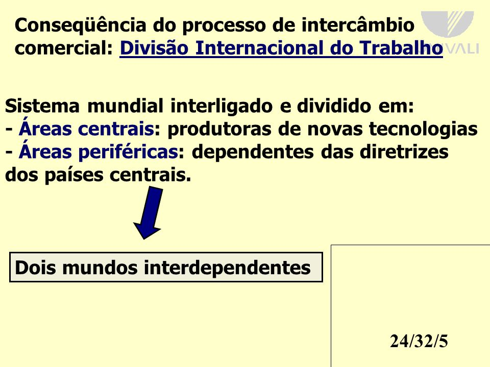 Sistema mundial interligado e dividido em: