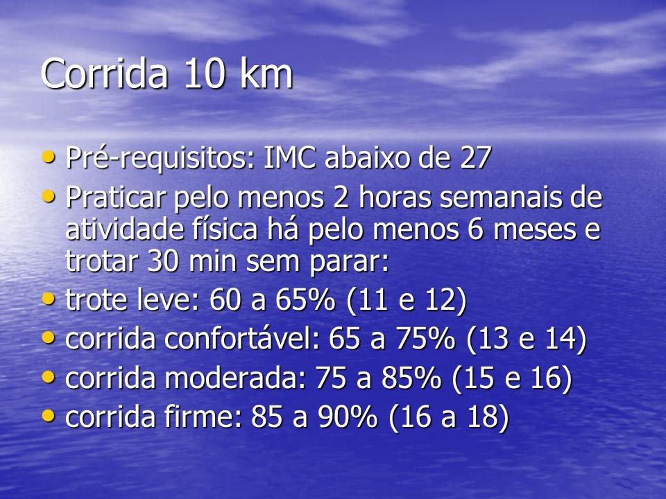 Corrida 10 km Pré-requisitos: IMC abaixo de 27