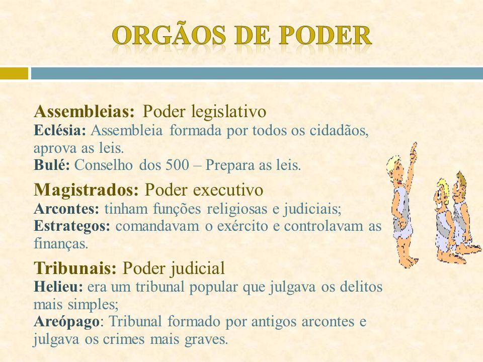 Orgãos de poder Assembleias: Poder legislativo