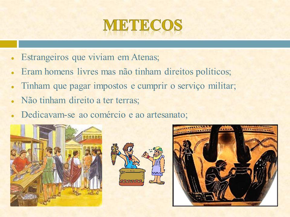 Metecos Estrangeiros que viviam em Atenas;