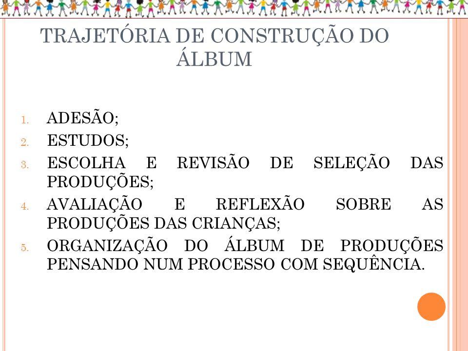 TRAJETÓRIA DE CONSTRUÇÃO DO ÁLBUM