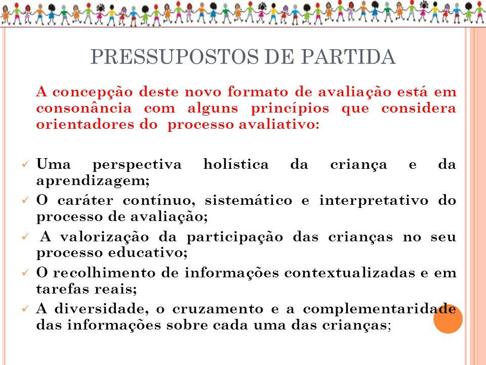 PRESSUPOSTOS DE PARTIDA