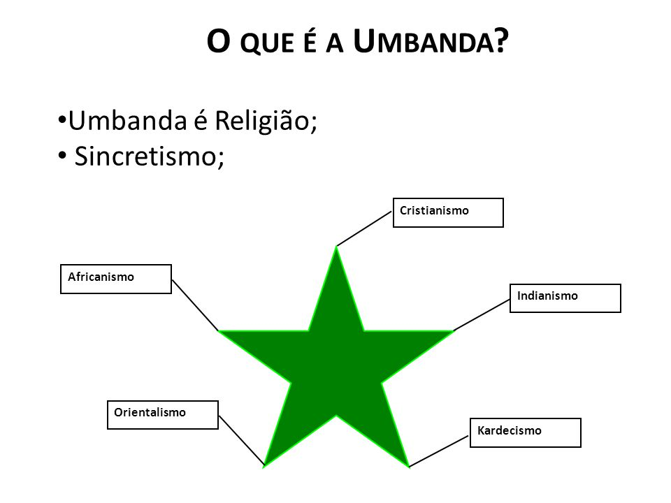 O que é a Umbanda Umbanda é Religião; Sincretismo; Cristianismo