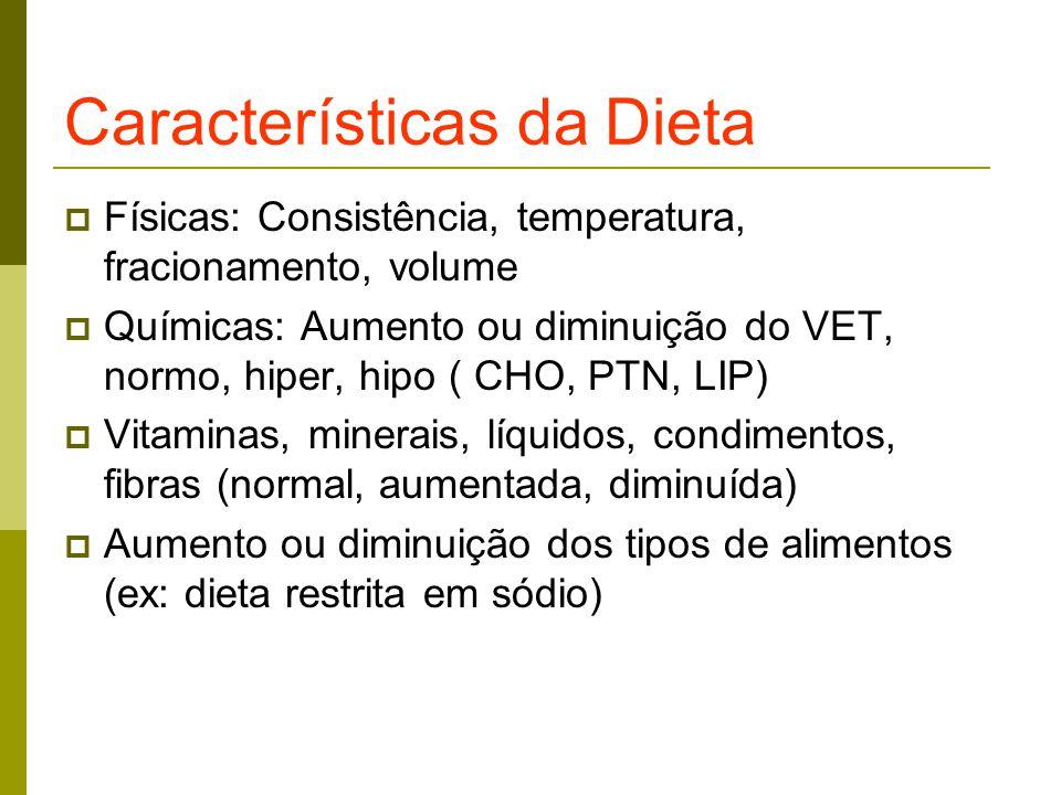 Características da Dieta