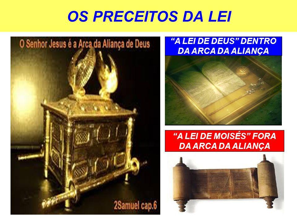 OS PRECEITOS DA LEI A LEI DE DEUS DENTRO DA ARCA DA ALIANÇA