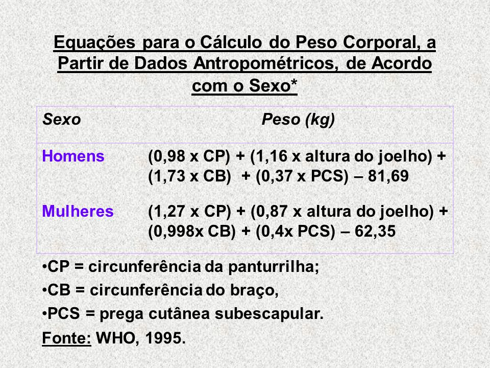 Equações para o Cálculo do Peso Corporal, a Partir de Dados Antropométricos, de Acordo com o Sexo*