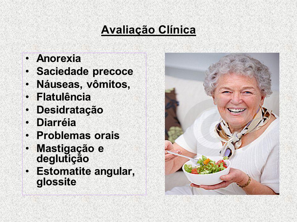 Avaliação Clínica Anorexia Saciedade precoce Náuseas, vômitos,