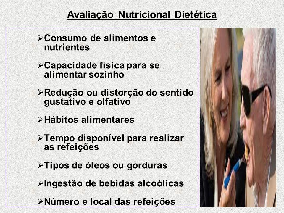 Avaliação Nutricional Dietética