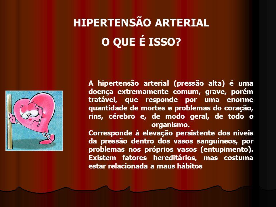 HIPERTENSÃO ARTERIAL O QUE É ISSO