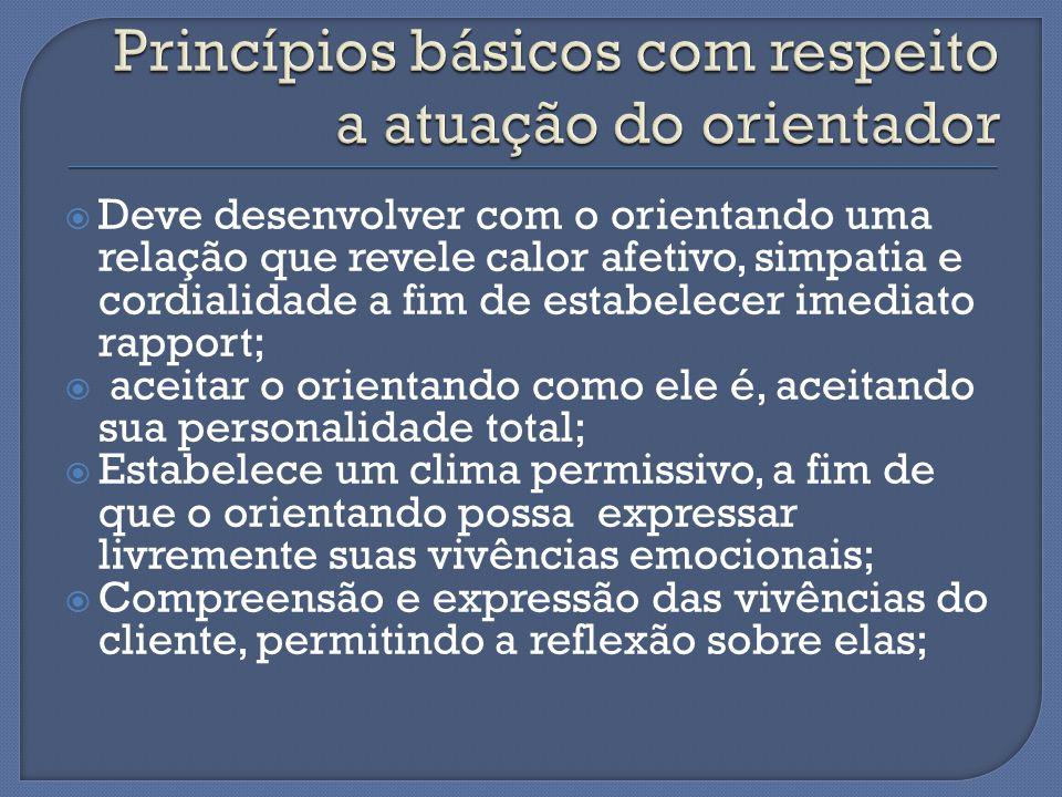 Princípios básicos com respeito a atuação do orientador