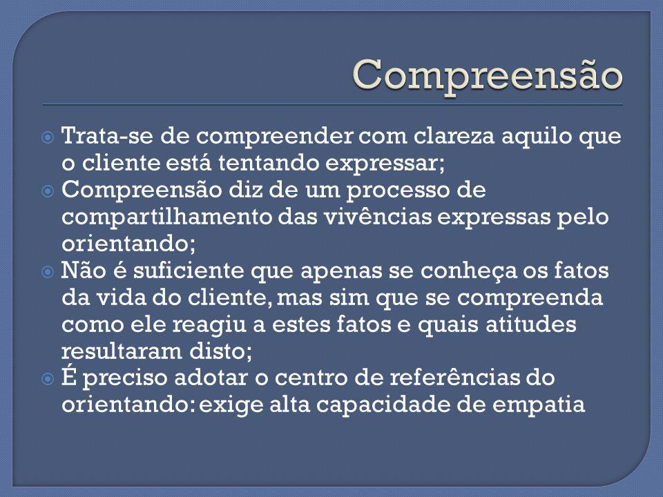 Compreensão Trata-se de compreender com clareza aquilo que o cliente está tentando expressar;