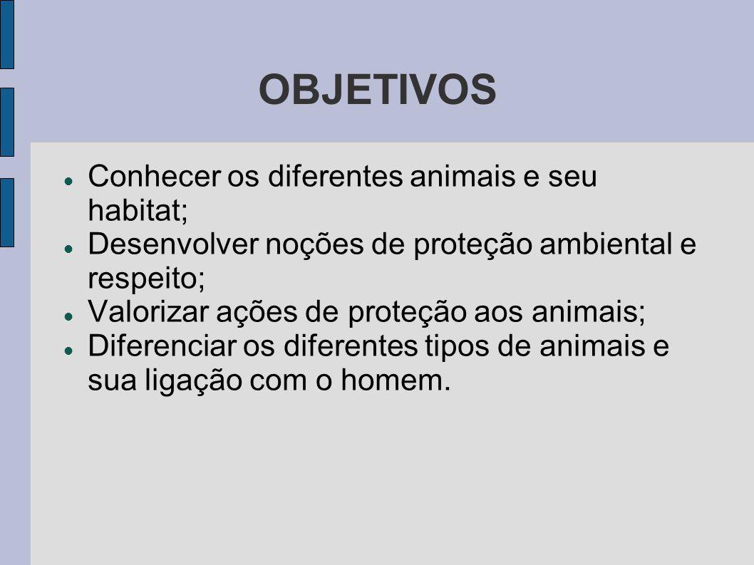 OBJETIVOS Conhecer os diferentes animais e seu habitat;