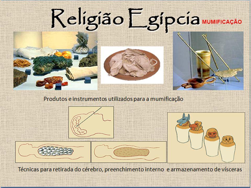 RELIGIÃO MUMIFICAÇÃO.